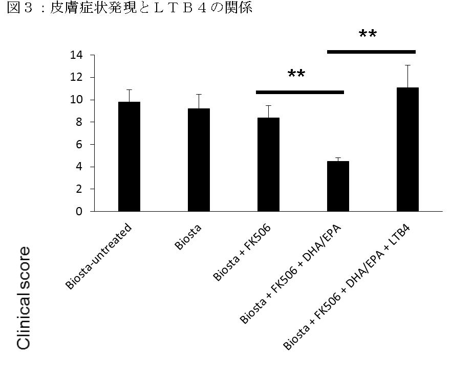http://www.naigai-ph.co.jp/information/%E5%9B%B33.png